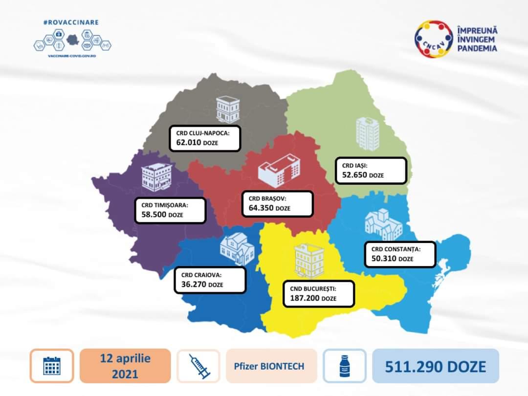 Încă 62.000 de doze de vaccin Pfizer ajung luni la Cluj